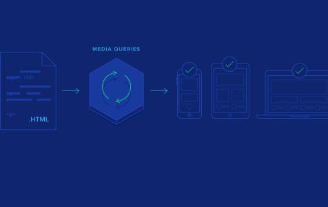 CSS Media Queries cho tất cả các thiết bị – Thiết kế web responsive