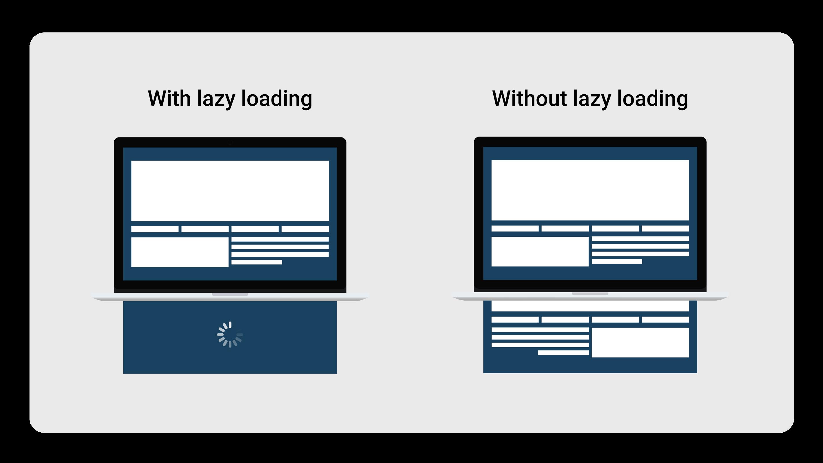 Lazy Loading 01