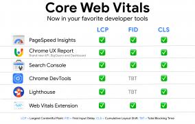 Cách tối ưu điểm số Core Web Vitals
