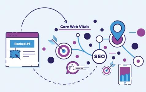 6 công cụ kiểm tra chỉ số Core Web Vitals